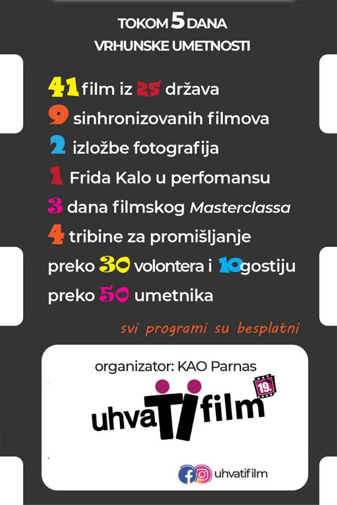 Program 19. Uhvati film festivala - preuzeto sa
